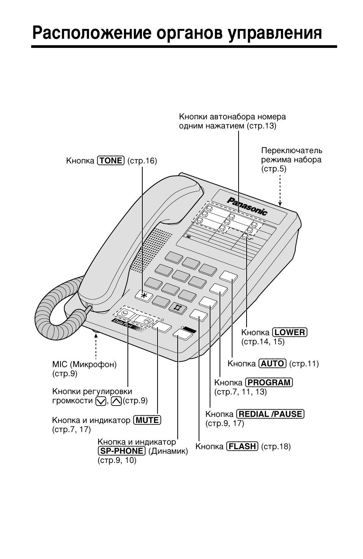 Panasonic kx ts15mx w инструкция