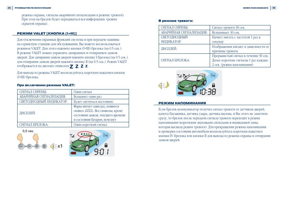 Инструкция по эксплуатации Scher-Khan Magicar 6 Страница 26 / 30 Оригинал
