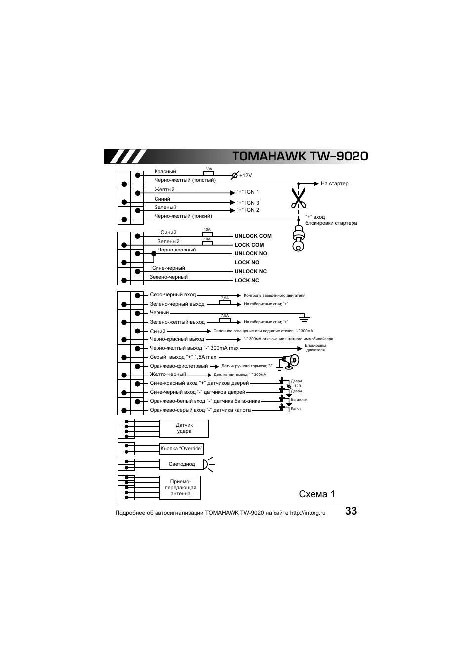 Tomahawk tw 9020 схема