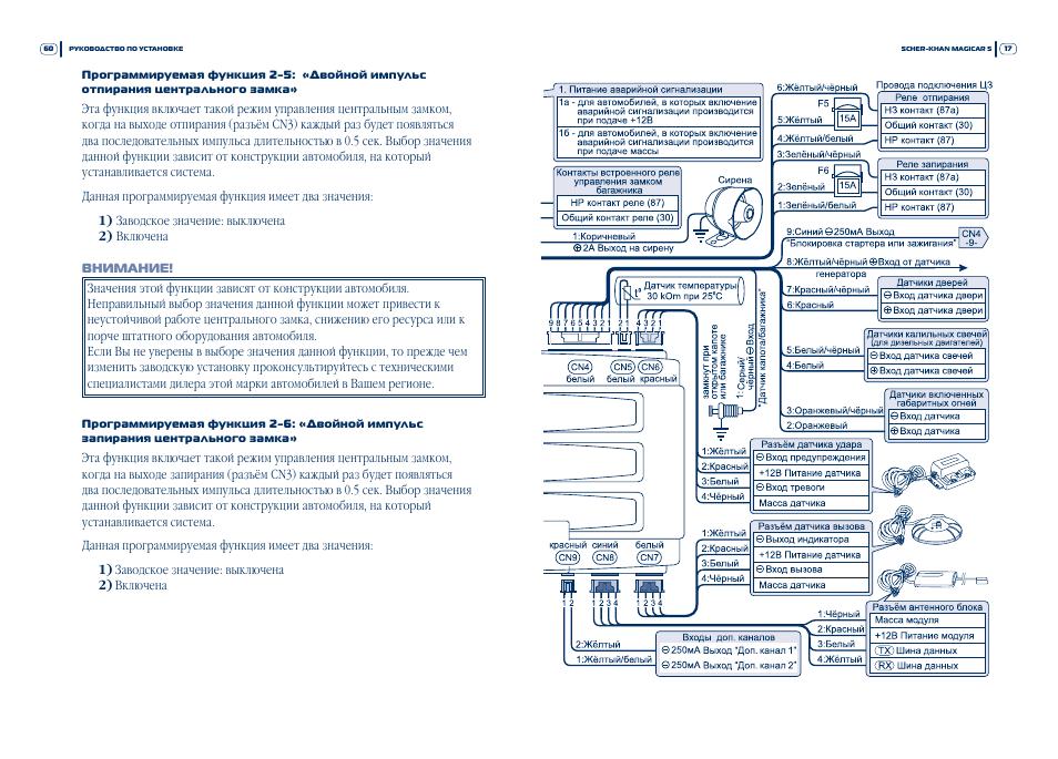 Инструкция по эксплуатации Scher-Khan Magicar 5 Страница 17 / 38 Оригинал
