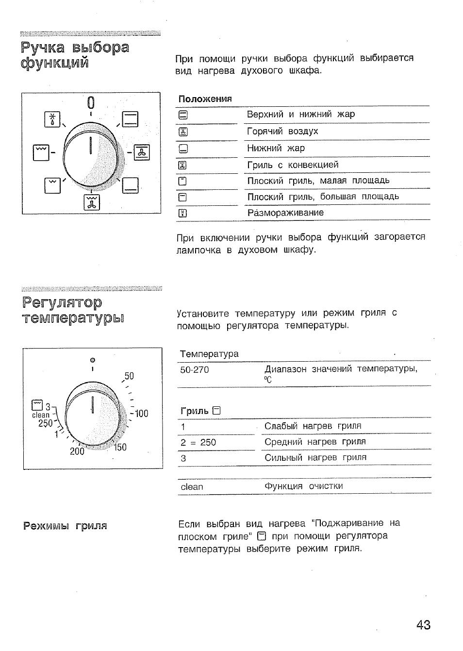 инструкция по эксплуатации к плите bosch