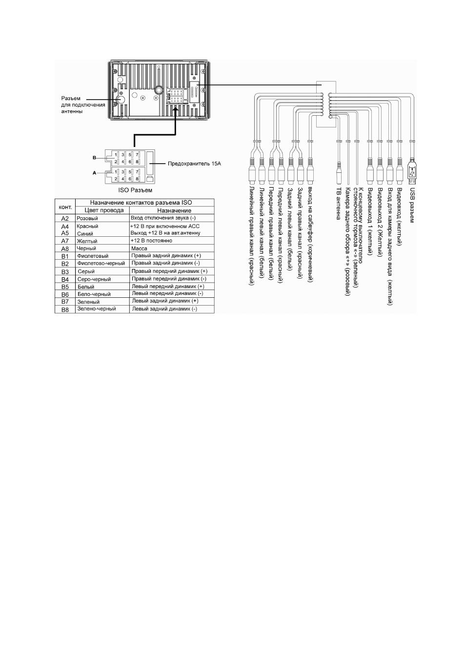 Prology Dvs 2135 инструкция