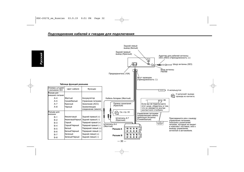 KENWOOD KDC-20245 ИНСТРУКЦИЮ СКАЧАТЬ БЕСПЛАТНО