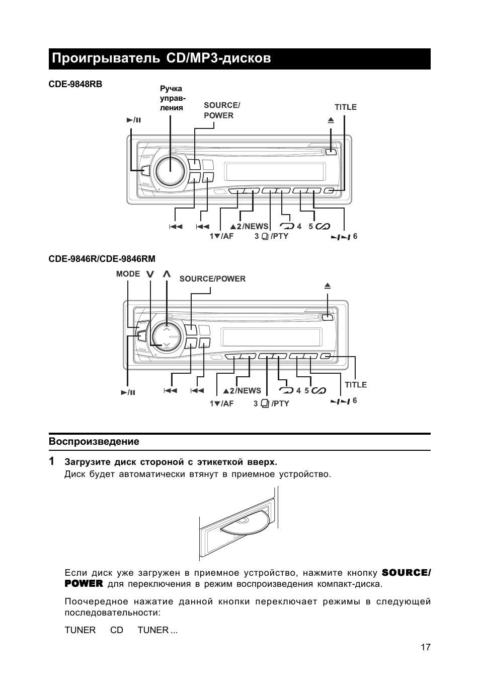 инструкция cde 9846r