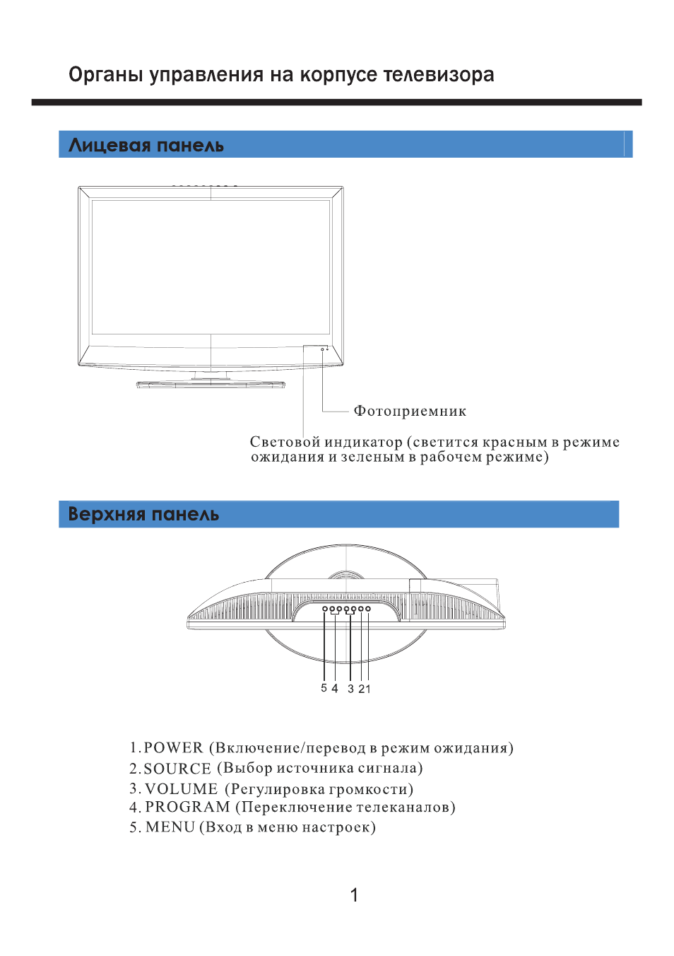 Телевизор полар инструкция