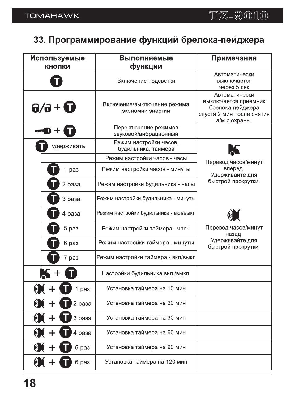 инструкция автосигнализации томагавк