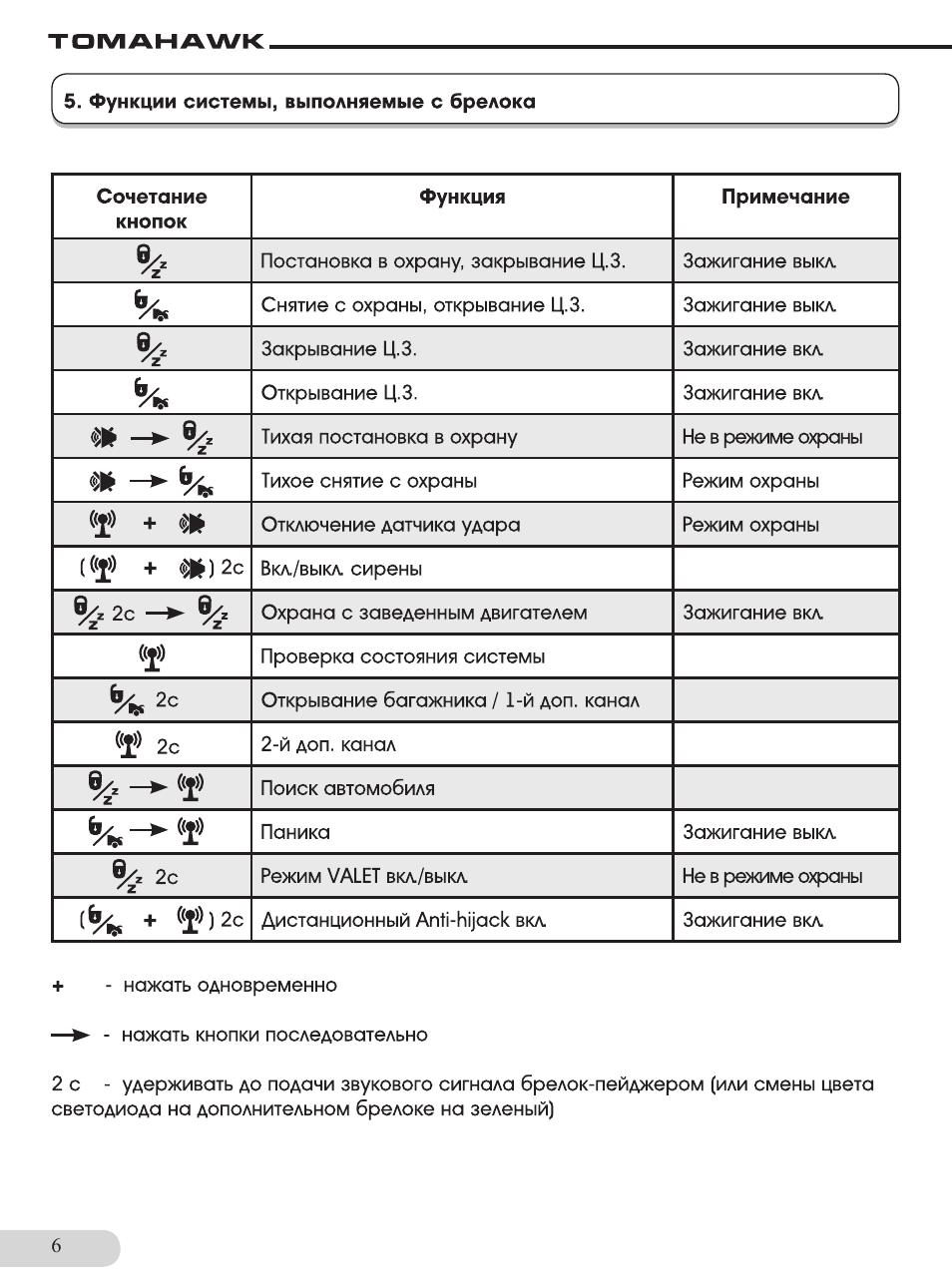 томагавк z1 инструкция по установке