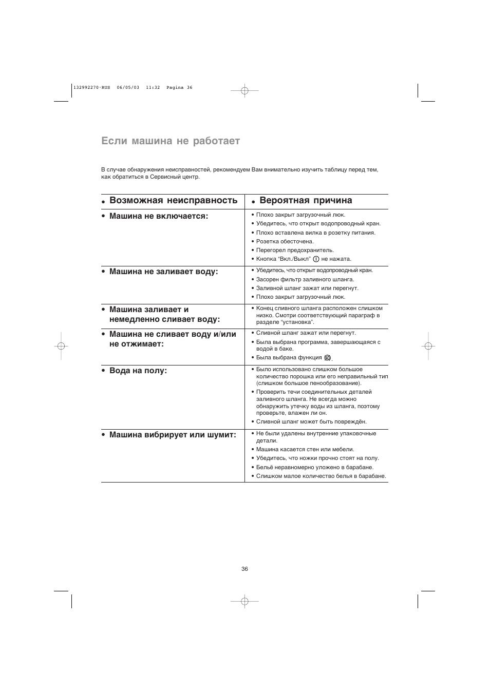 Инструкция zanussi flv 954