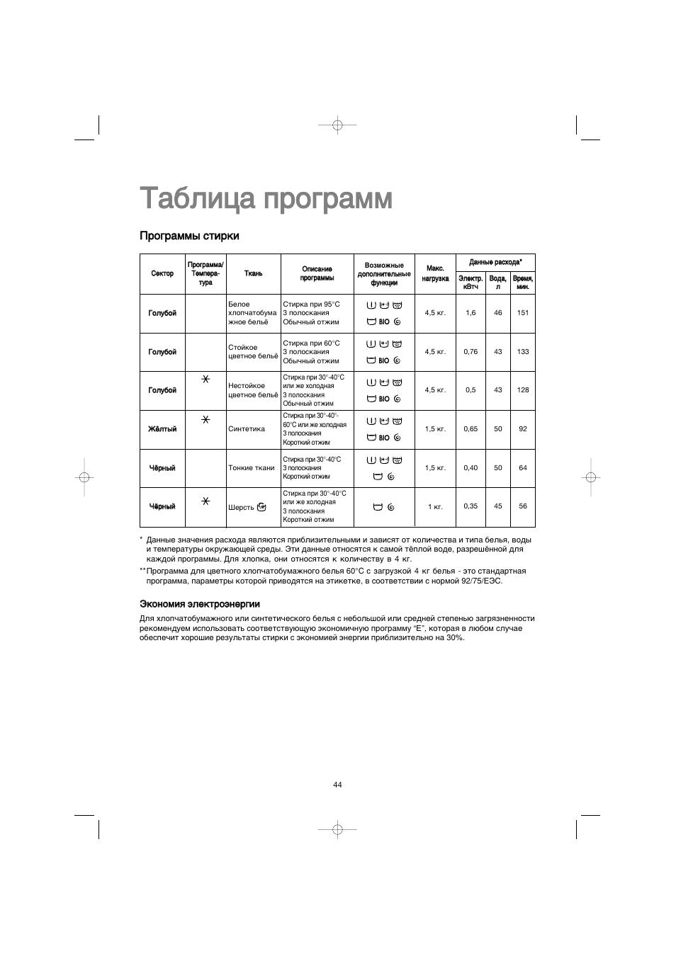 Инструкция electrolux ews 1046
