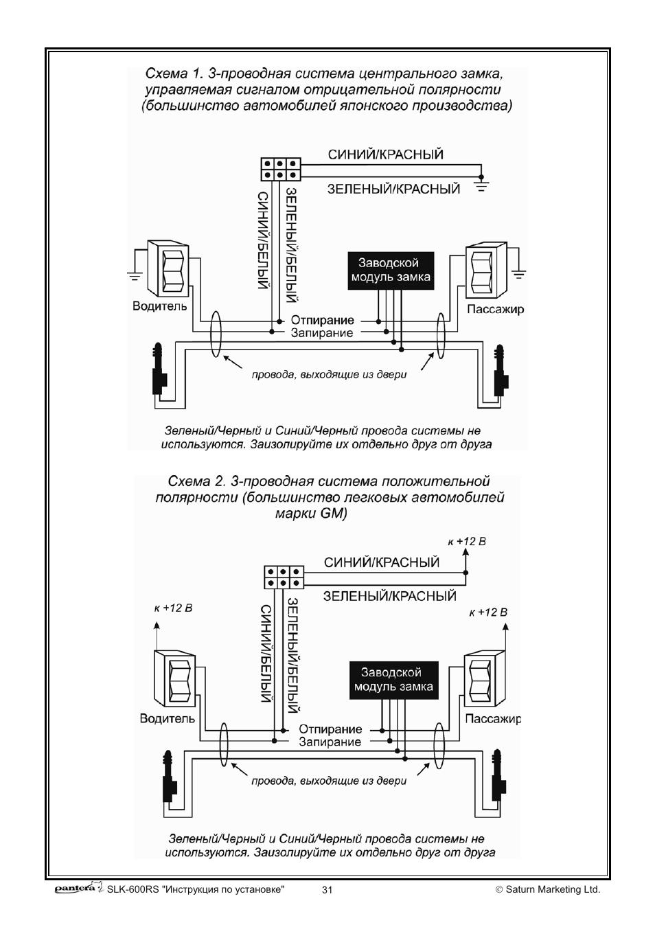 сигнализация аллигатор s 875rs инструкция по установке