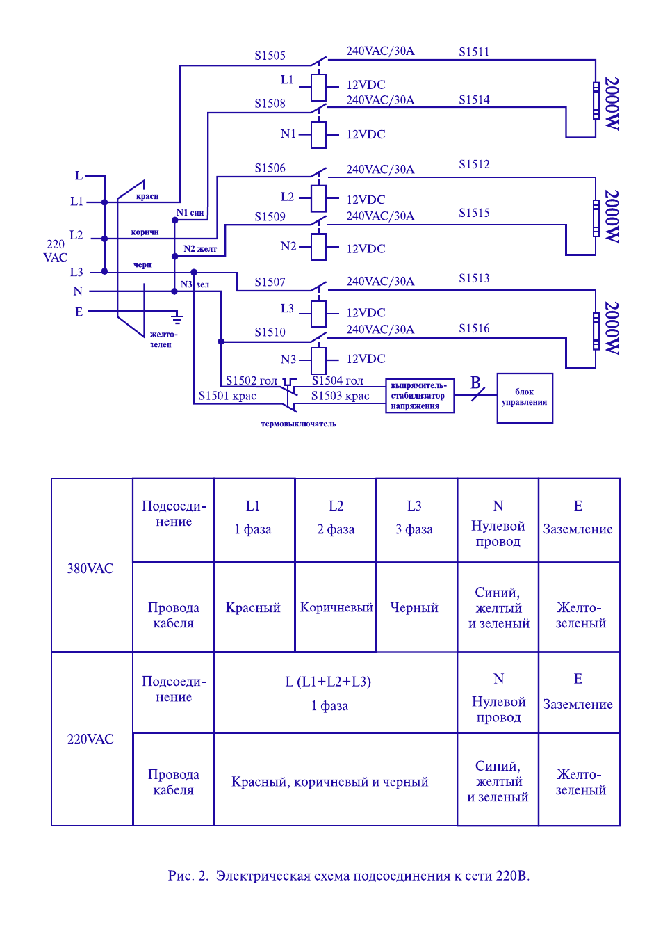 Эл схема водонагревателя оазис по цветам проводов