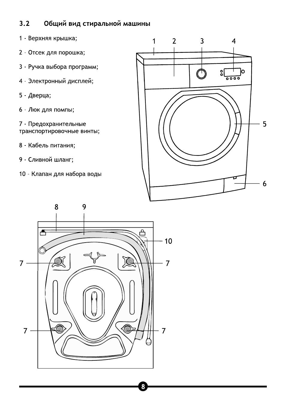 Схема дверцы стиральной машинки
