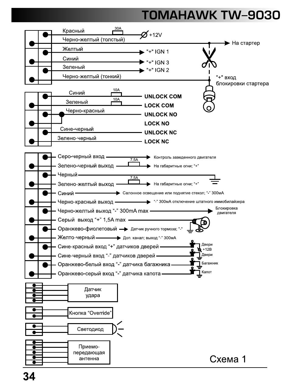 Инструкция по эксплуатации tomahawk tw 9030