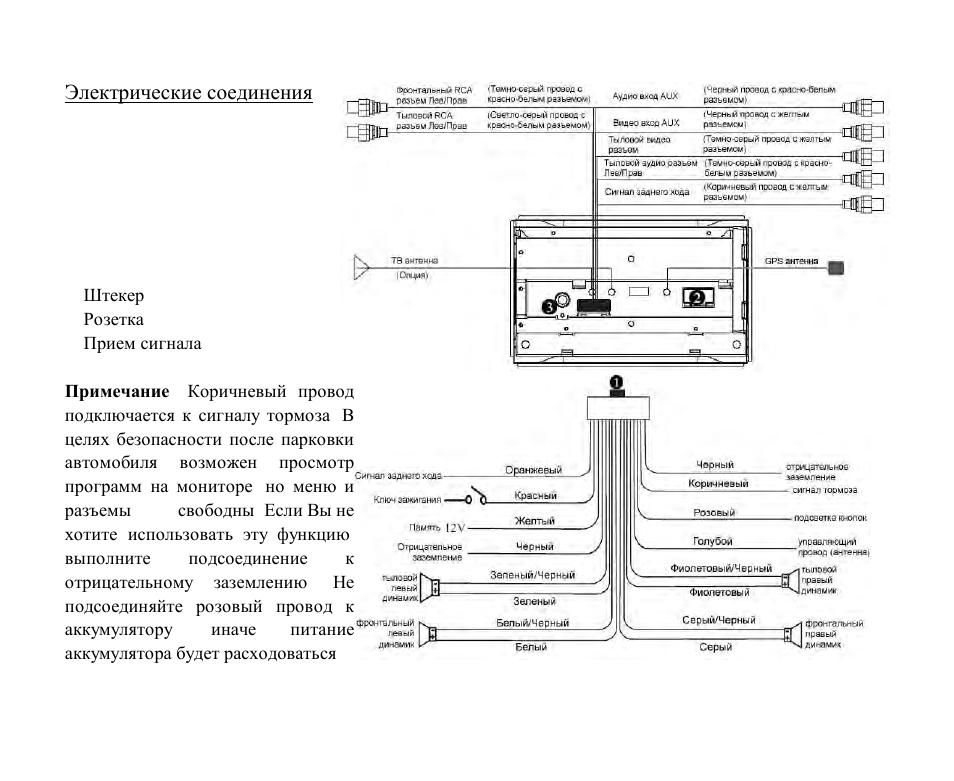 Инструкция К Автомагнитоле Hynday