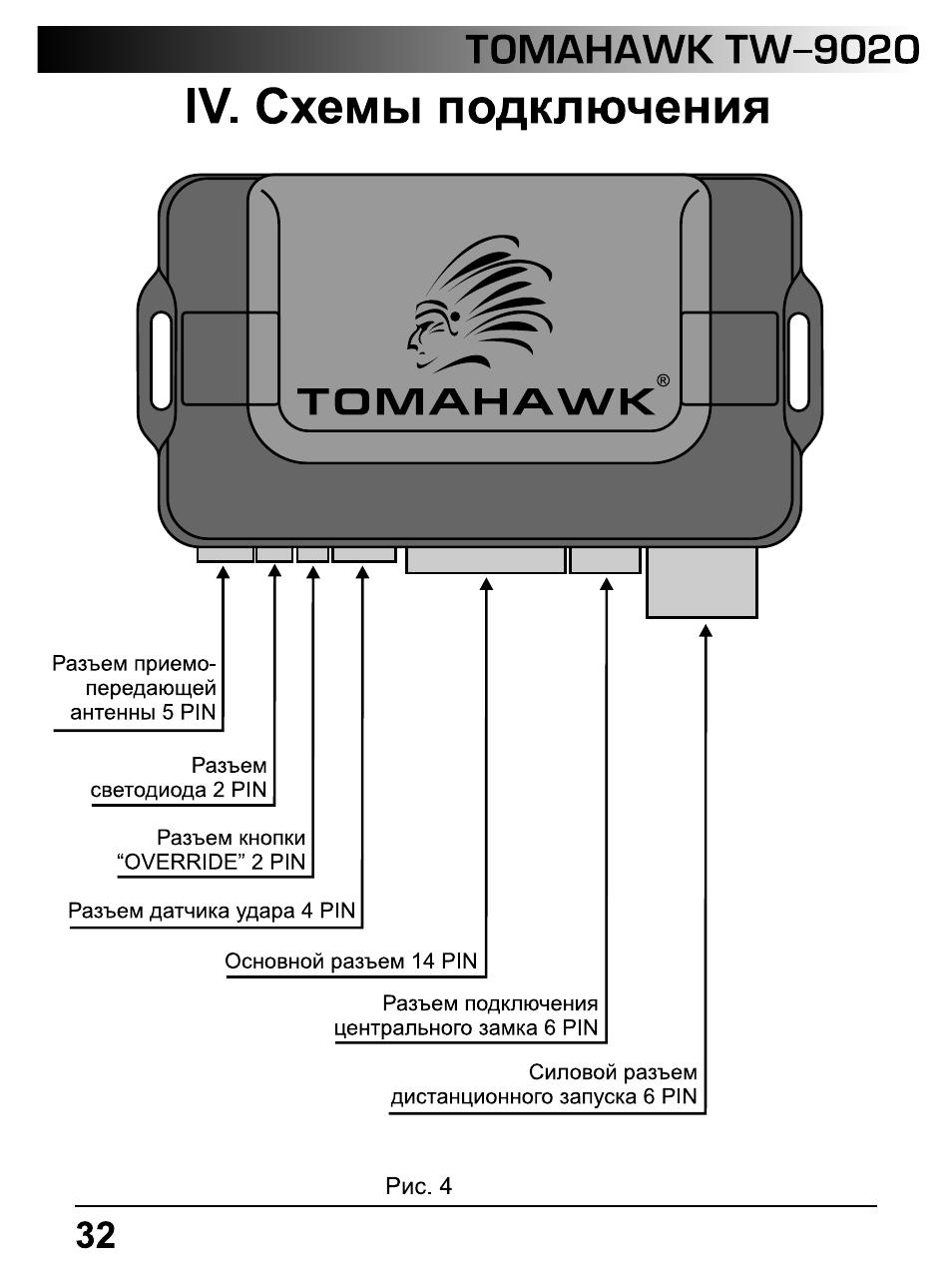 Подключение автосигнализации томагавк своими руками 39