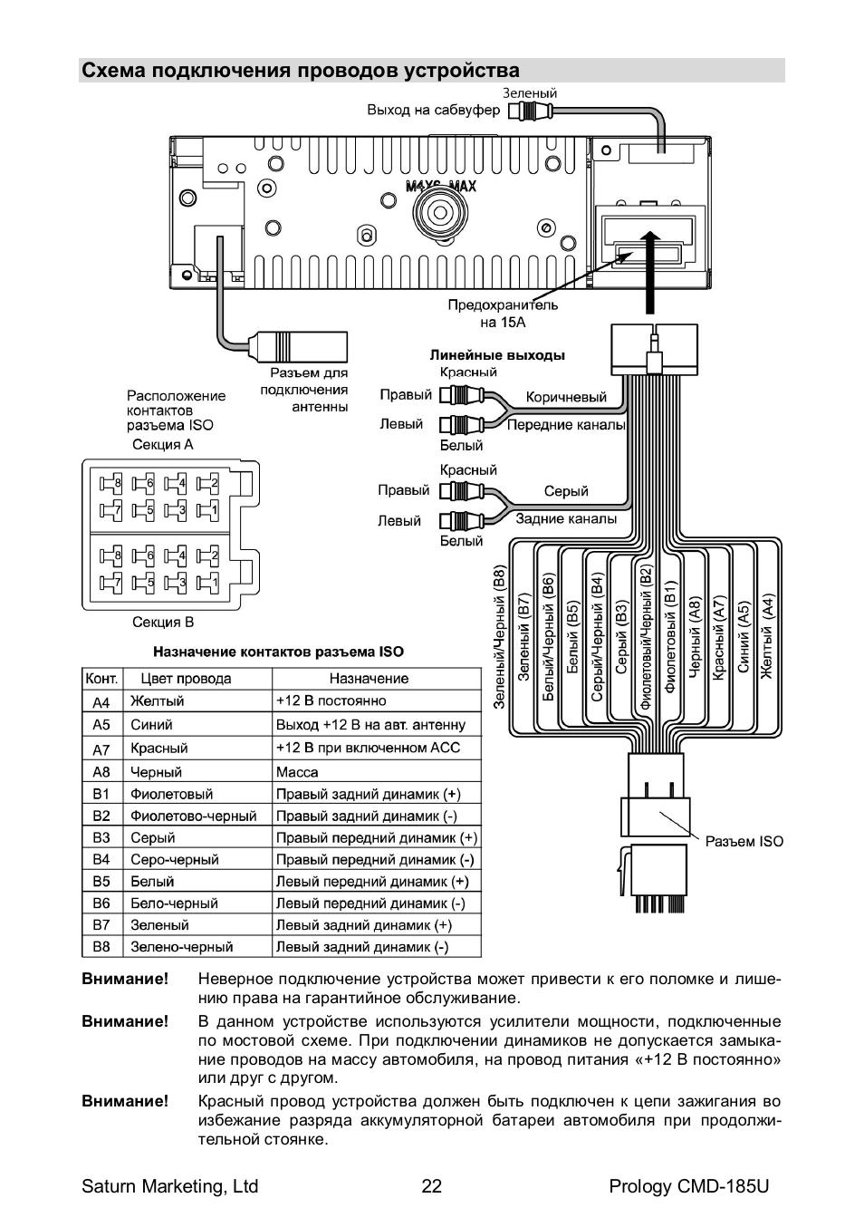 Схемы автомагнитолы prology cmd