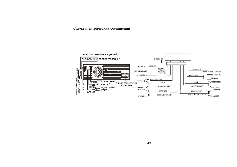 Схема подключения магнитолы кенвуд 101