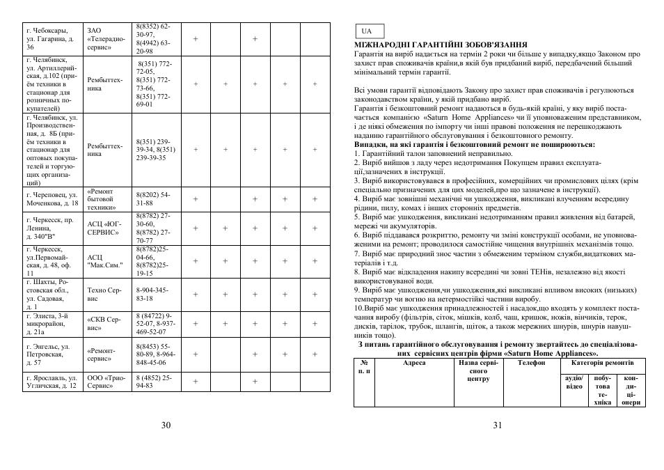 Saturn st-mc9203 инструкция по эксплуатации онлайн [15/74].