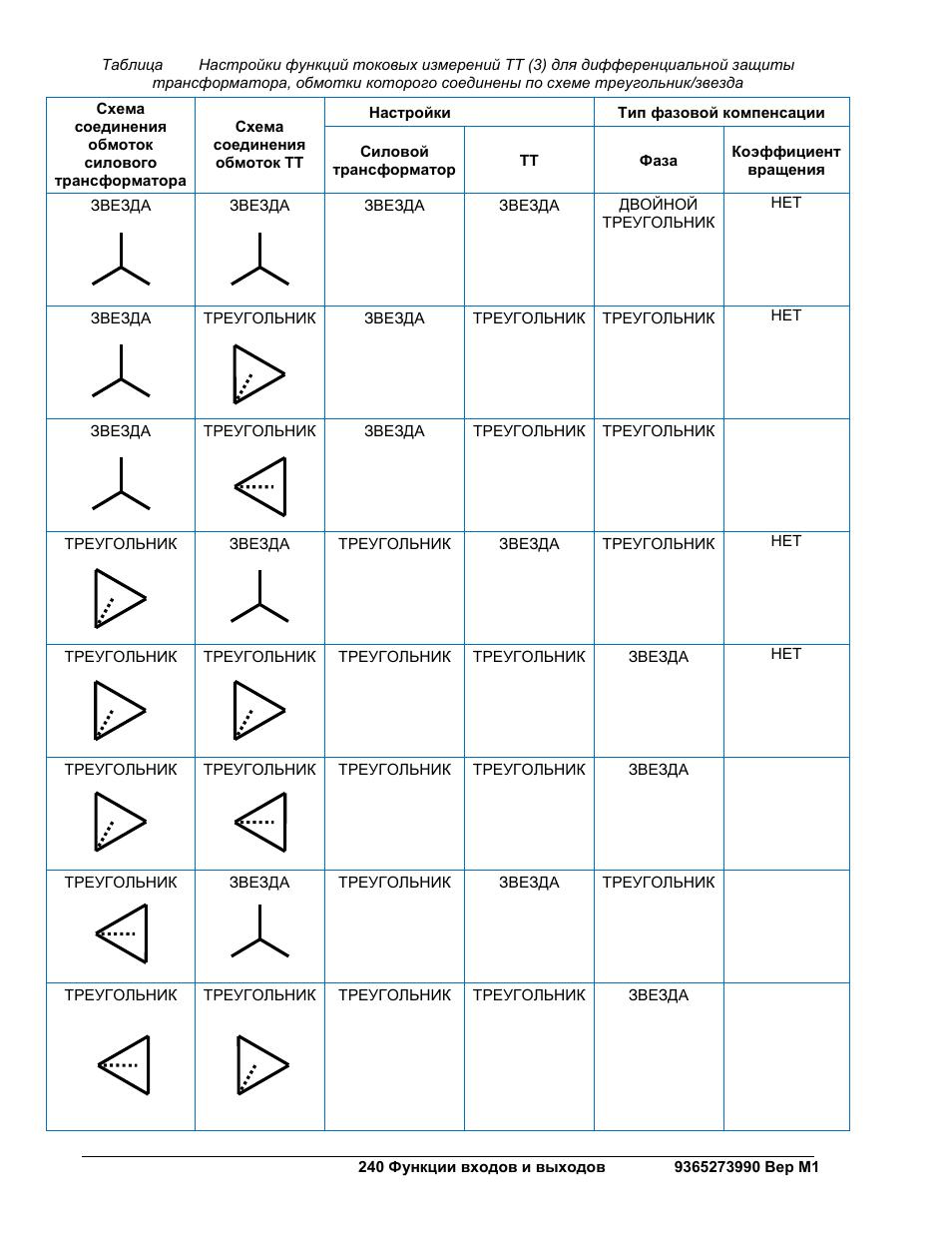 Соединение по схеме треугольник-треугольник