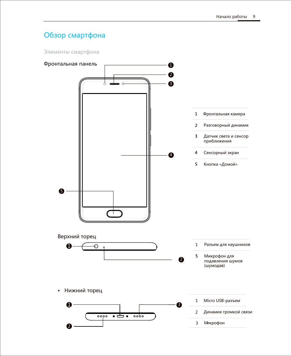 инструкция по эксплуатации смартфона meizu m5