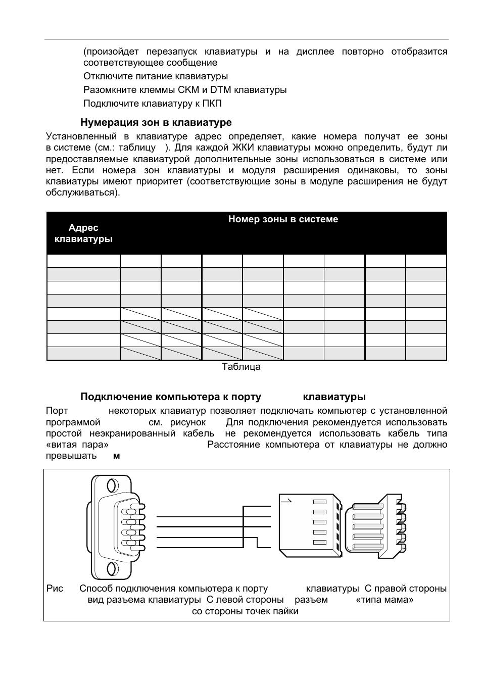 Инструкция пользования клавиатурой