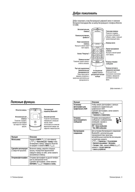Инструкция моторола rzrv 3