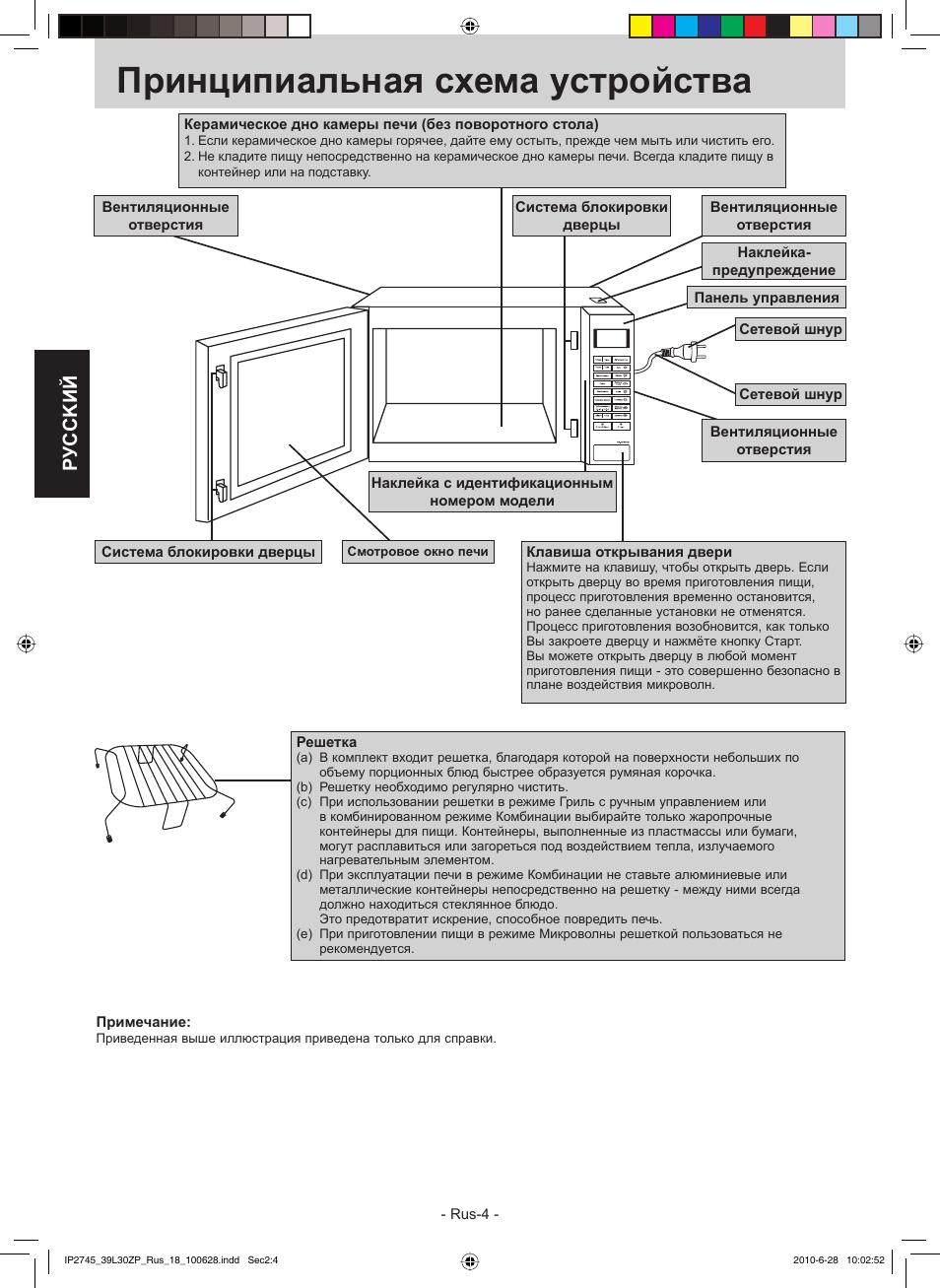 Схема микроволновой печи панасоник