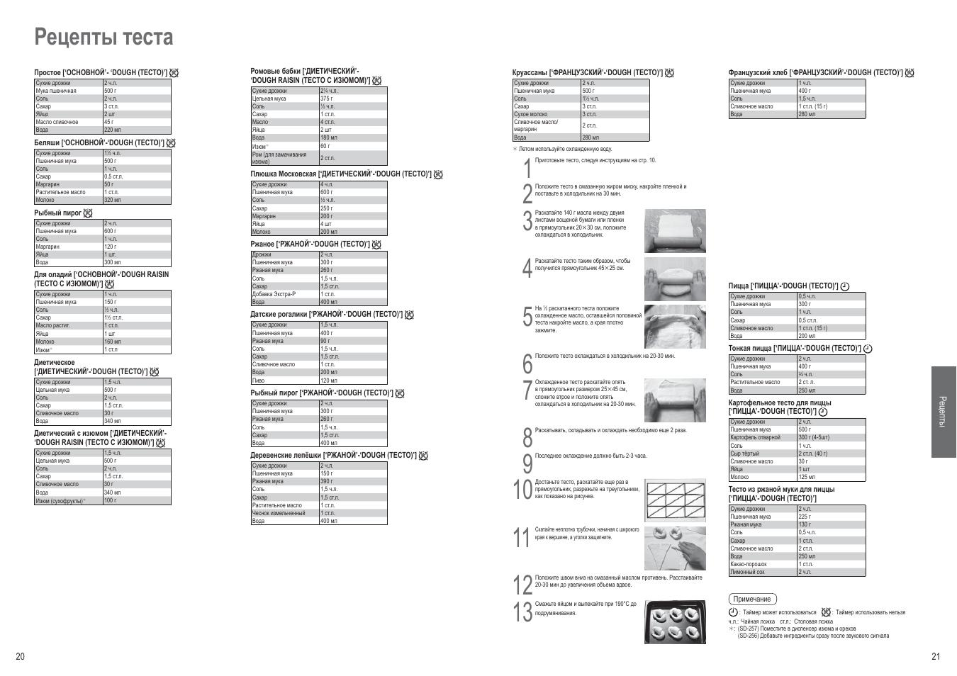 Рецепт для хлебопечки панасоник sd-257