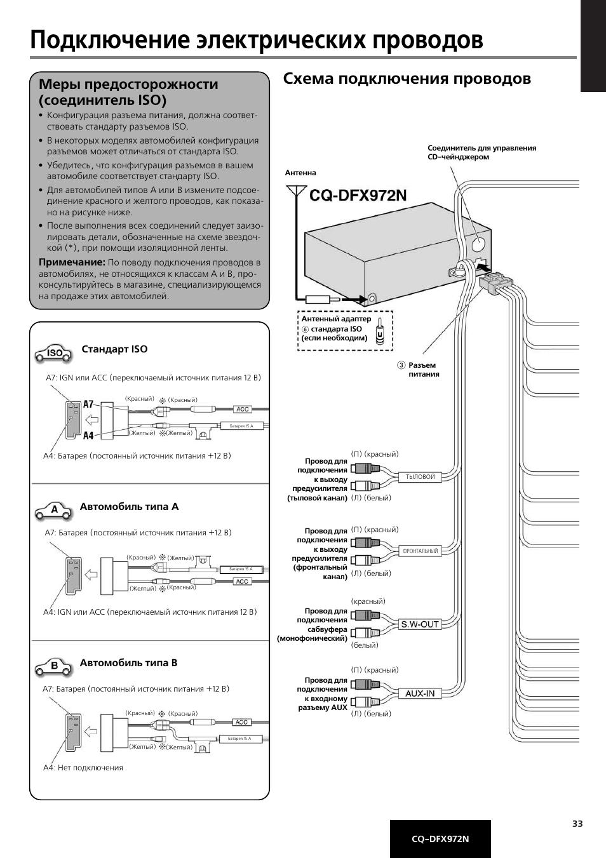 Магнитолы панасоник схема подключения