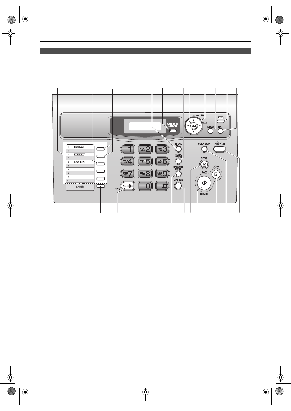 Факс Panasonic Kx-fl403 инструкция