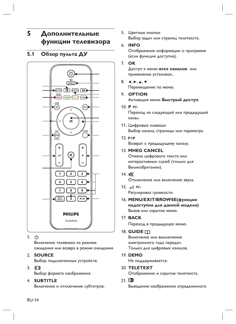 полная инструкция для филипс 32рнт4101